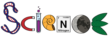 Resources in Science