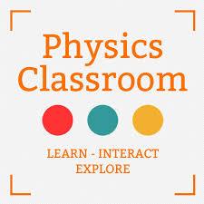 The Physics classroom (Grades 1-8)