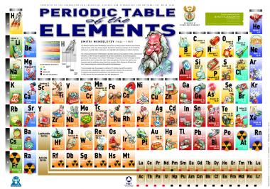Chemistry through time